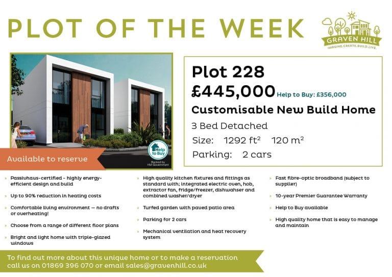 Plot of the Week - Plot 228