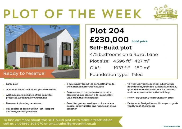 Plot of the Week - Plot 204