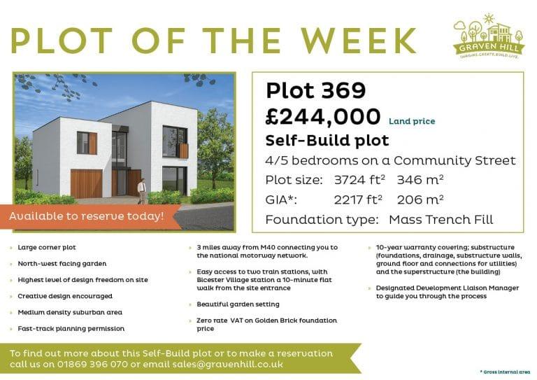 Plot of the Week - Plot 369